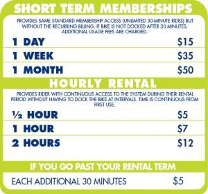 Hourly-Rentals